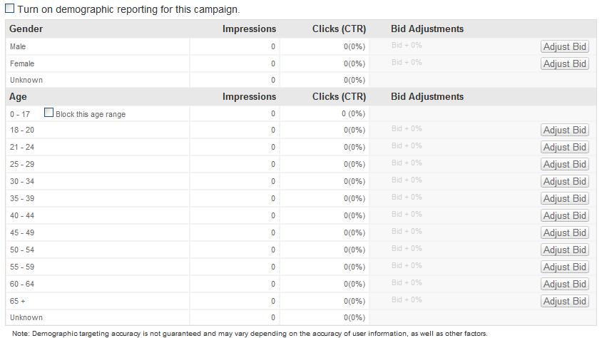Yahoo-demographic-bidding.png