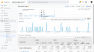 Screenshot showing how to build an audience to re-engage those users in Google Analytics.