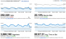 google analytics benchmarking dashboard