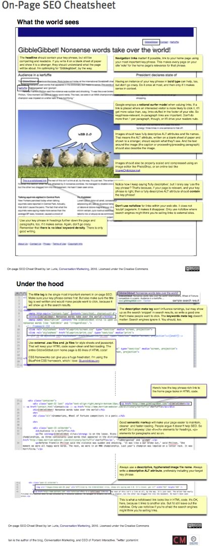Download the On-Page SEO Cheatsheet