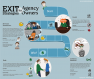Exit strategies for agency owners