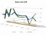 lousy line graph
