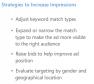 increase impressions -msn