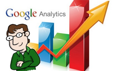 Tame google analytics on appsumo today portent for Portent definition