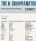 the grammantor report