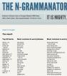 the grammantor report