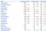 google webmaster tools keyword list