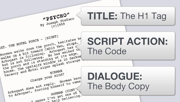 The alfred hitchcock guide to seo copywriting portent for Portent 4 letters