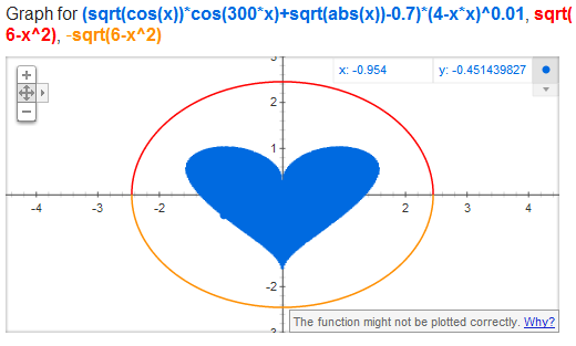 heart-graph-easter-egg
