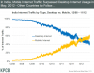 mobile web traffic india