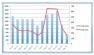 Screen Shot Graph 1