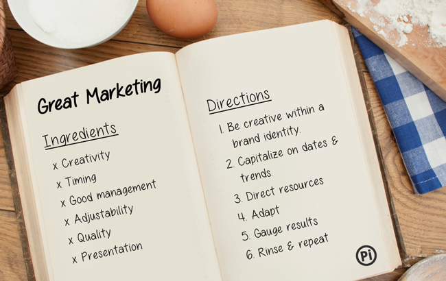 Graphic of a recipe for Internet marketing