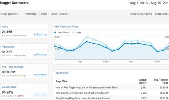 A screencap of Portent's new Blogger Dashboard