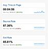Page metrics screencap