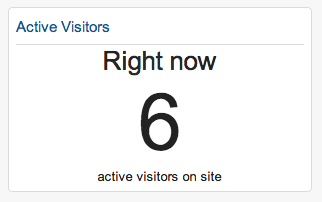 Screencap of active visitors
