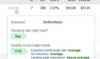 Heads Up, Internet Marketers: How to Use PPC to Bolster Your SEO [Inspired by My Mozinar!]