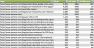 Comparing WMT Clicks to Analytics Organic Visits