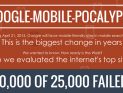 mobilepocalyse