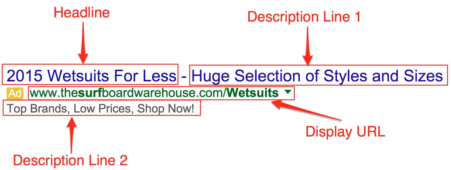 ad copy contoh 2