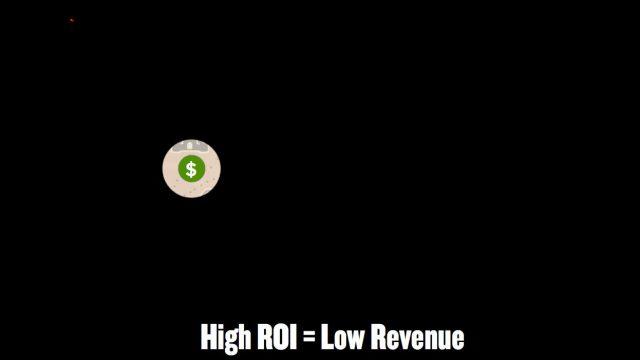 High ROI, Low Revenue
