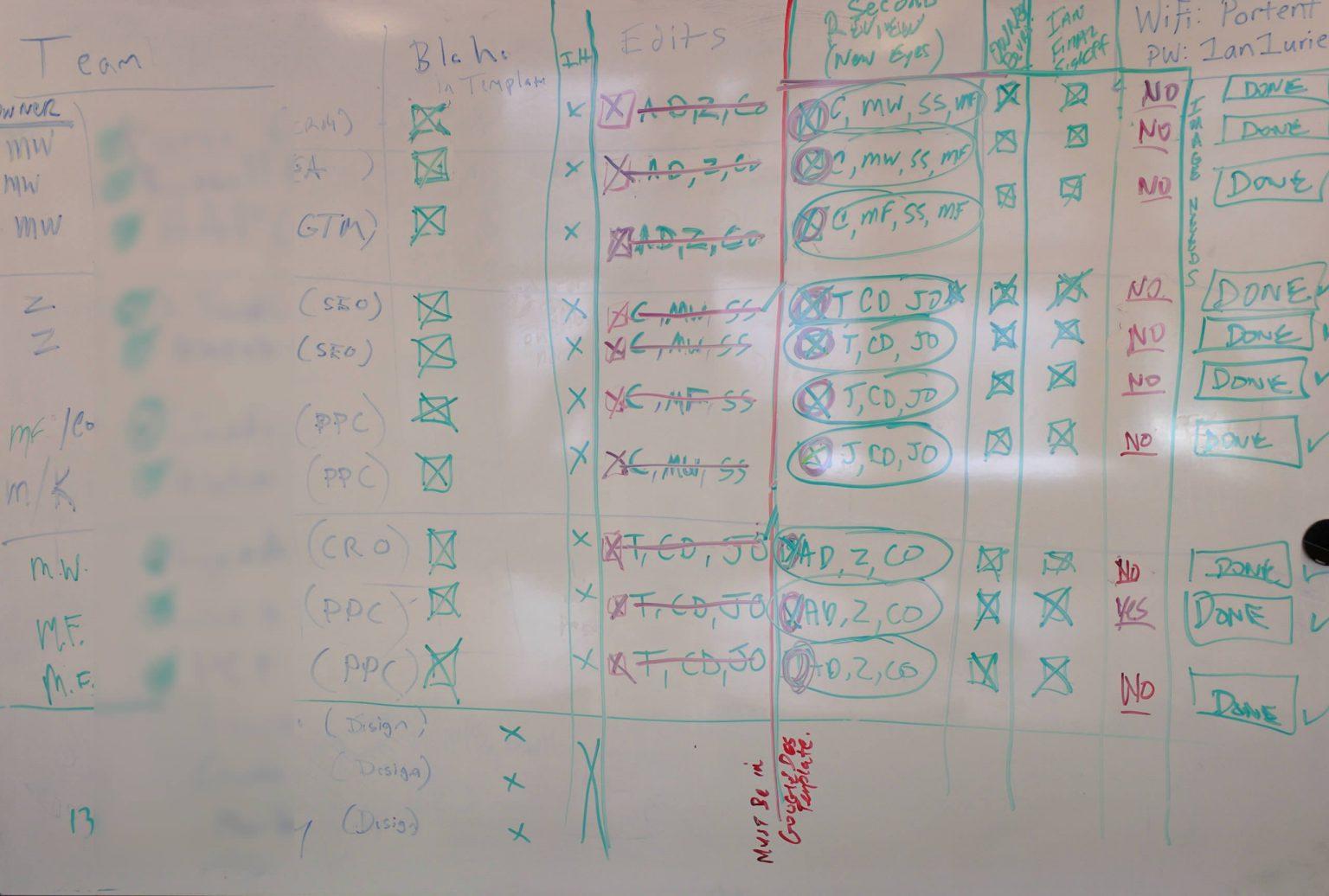 bekerja papan tulis pertemuan