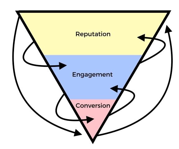 Blackhat forum internet marketing world for Portent what does it mean