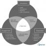 pageviews as a content KPI