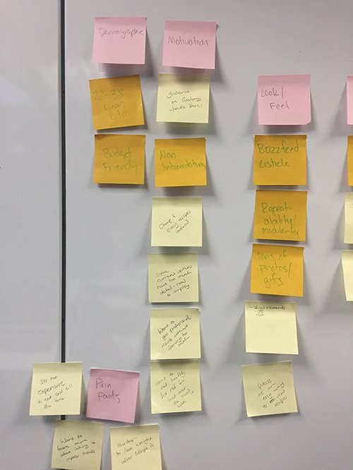 How Affinity Diagramming Can Help You Build Personas