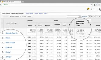 Google analytics channels dashboard to assess your digital marketing mix