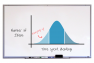 The brainstorming bell curve - Portent