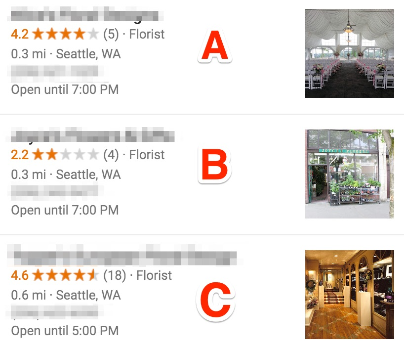 The impact of not having enough online customer reviews - Digital marketing strategies that dont cost anything - Portent