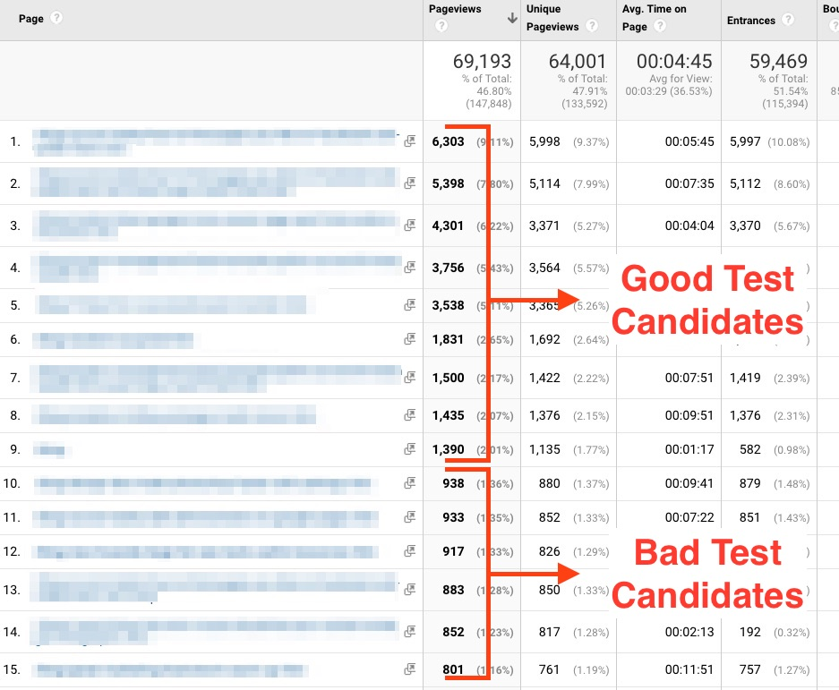 Good Test Candidates Have Enough Traffic - Portent