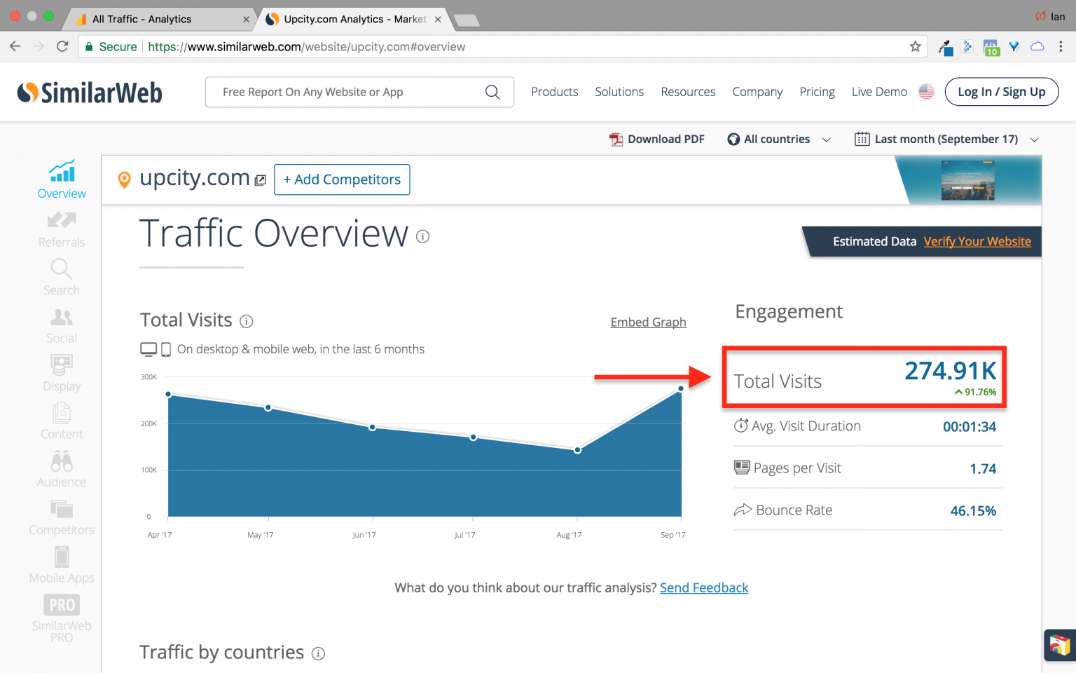 Use SimilarWeb to evaluate the size of offsite opportunities you find in Google Analytics