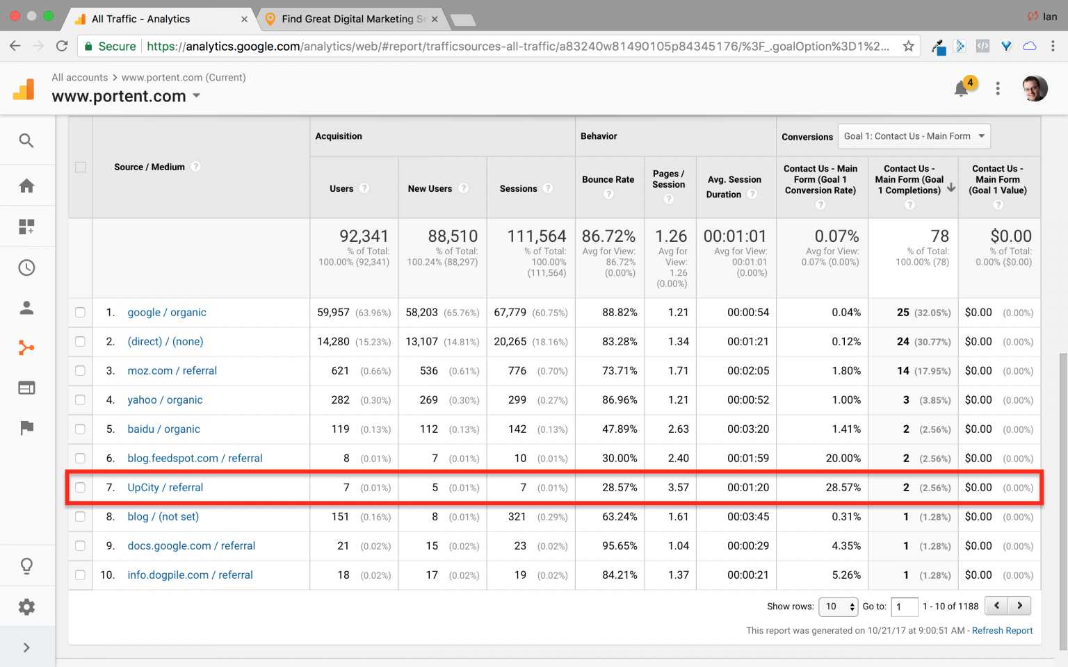 Finding big opportunities that look small in Google Analytics