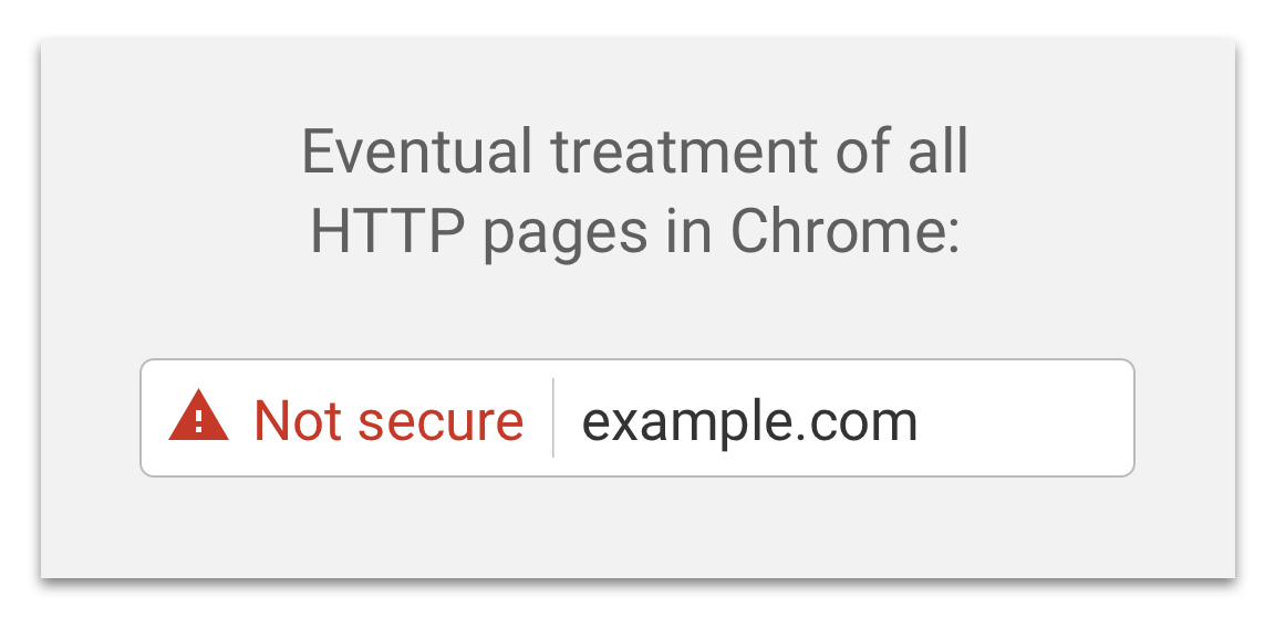 Not secure website in Google Chrome