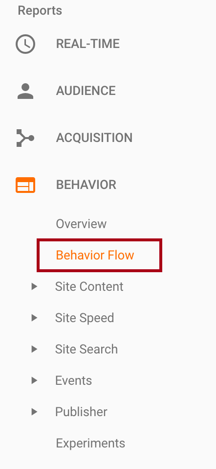 Behavior Flow Report in Google Analytics for evaluating your content marketing