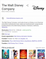 Disney - Google My Business Example - Portent