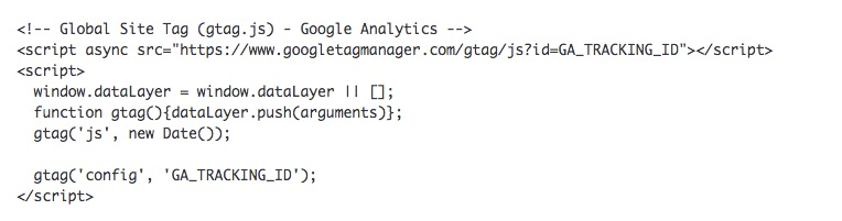 Google Analytics Tracking Script Example as you set up a new website for a small business - Portent