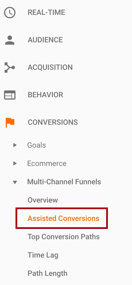 Assisted Conversions in Multi-Channel Funnels for evaluating Content Marketing efforts
