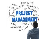 Marketing Project Management and organization structures