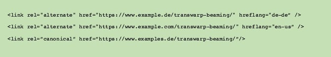 Example of how to implement canonical tags correctly