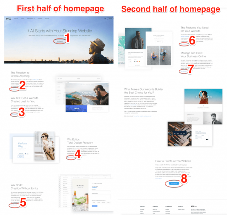 9 Fundamental UX Principles That Will Boost Your Conversions - Portent