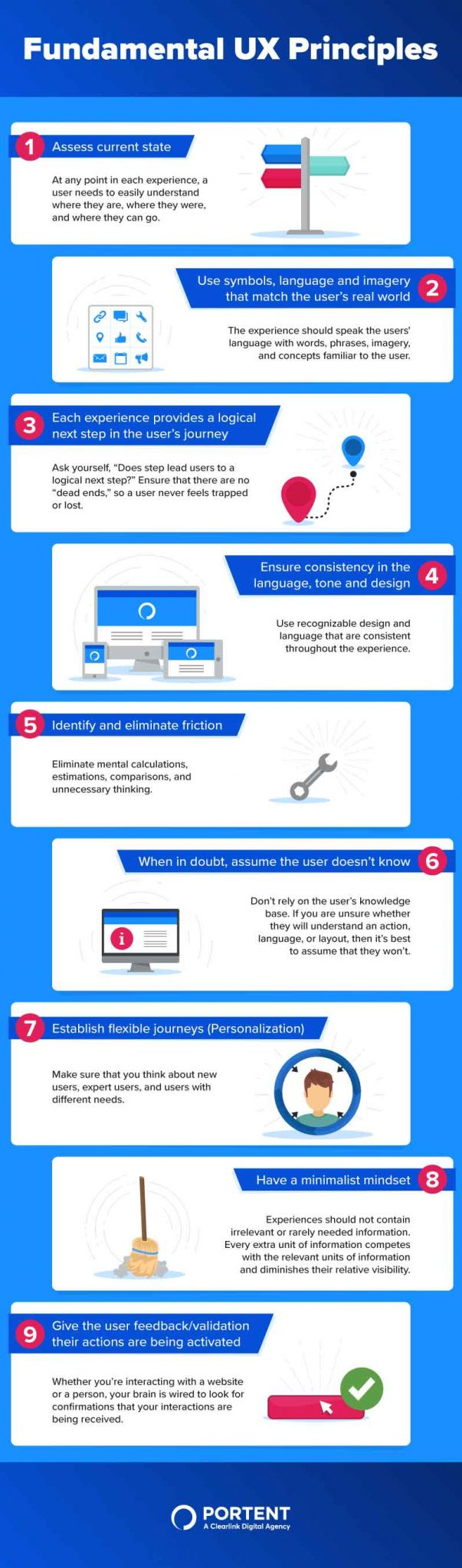 Principles of User Experience or UX Infographic