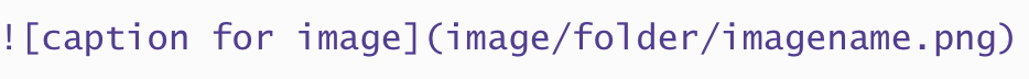 Adding an image in Markdown