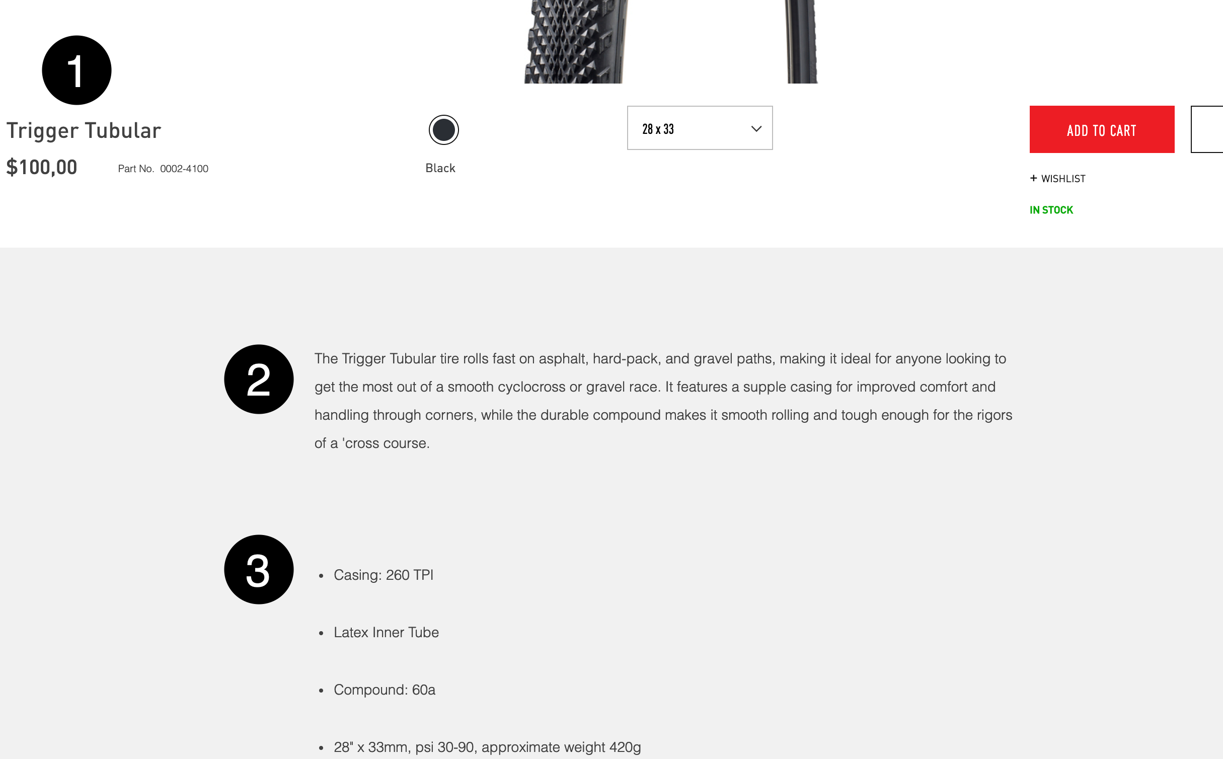 The Product Description Page