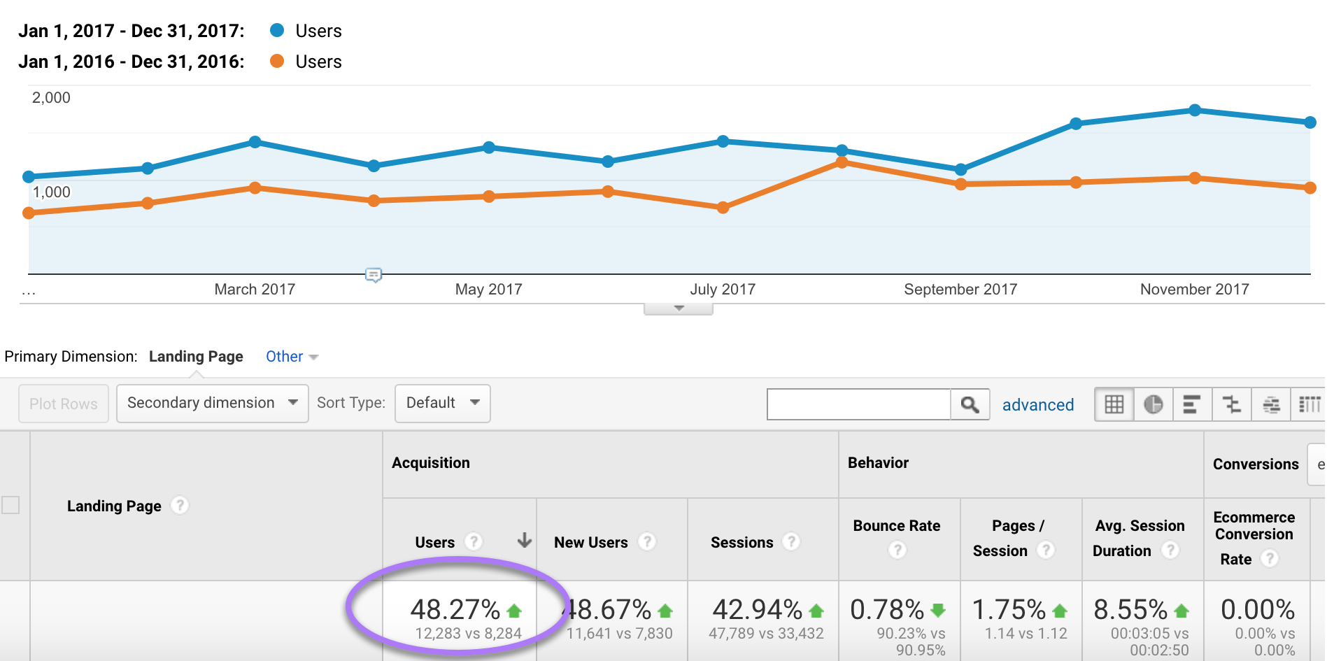 uncategorized-IMAGE 4  Portent SERP Gen Tool Traffic - 5 KPIs for Measuring Outreach and Link Building Efforts