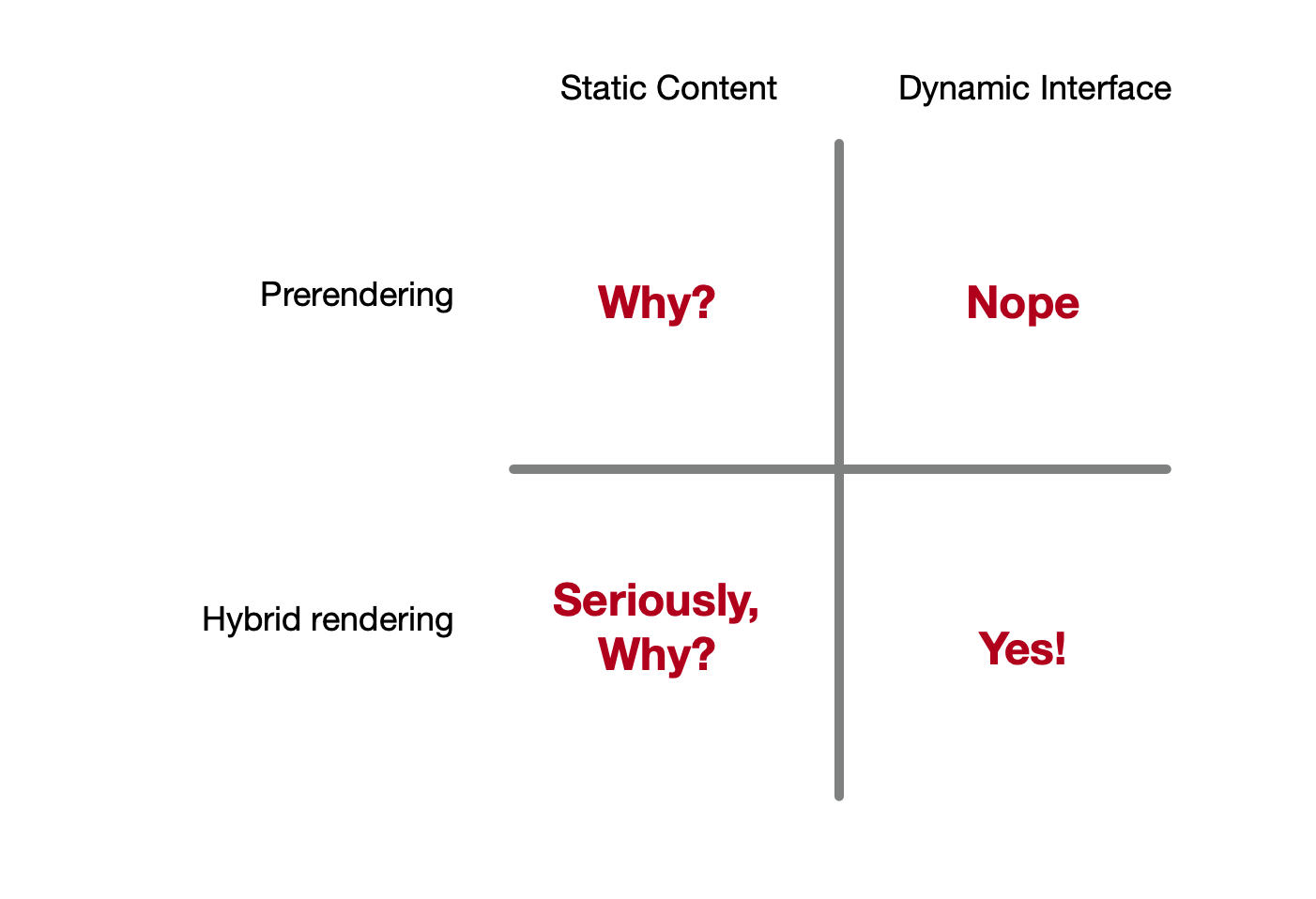uncategorized-quadrant hybrid prerender - Is Javascript Bad For SEO?