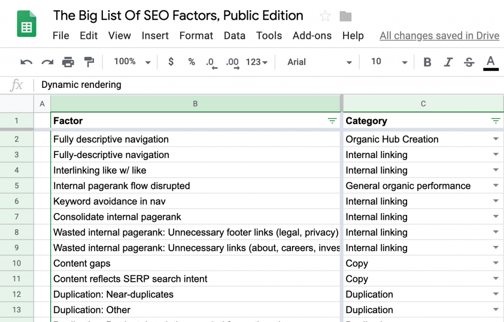 SEO Audit Checklist: Our Ever-Changing List - Portent
