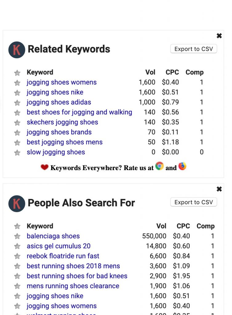Screenshot of Keywords Everywhere related keywords results for Jogging Shoes