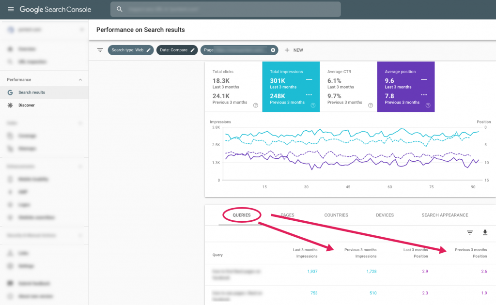 Screenshot of where to find search queries in Google Search Console